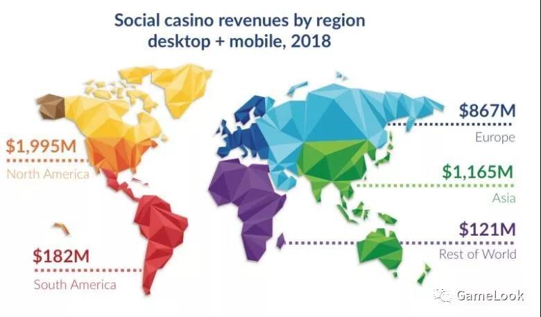 全球棋牌遊戲掃描:規模超50億美元,三線公司年入數億
