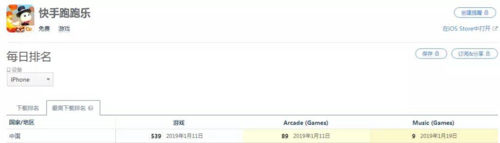 """快手""""蓄謀""""了8個月,成功把一款""""斗地主""""推上了免費榜首!"""
