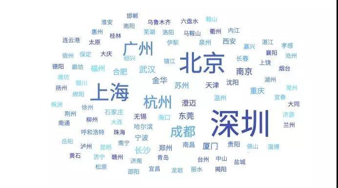 棋牌遊戲公司圖鑑:北上杭深
